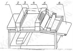 Машина для формования и резки  хлебных палочек ФРХП - фото 5505