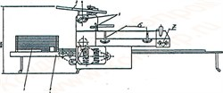 Машина формующая для батонов ХПО 9 - фото 5519