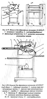 Машина для формования рогаликов А2-ХПО/7 - фото 5525