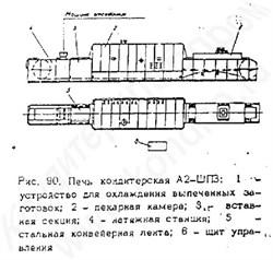 Печь кондитерская электрическая тоннельная А2-ШПЗ - фото 5533