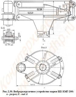 Виброразгрузочное устройство Ш2-ХМГ-150/200 - фото 5561