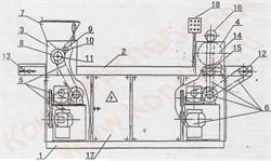 Машина намазки вафельных листов и калибровки вафельных пластов двухголовочная - фото 5816