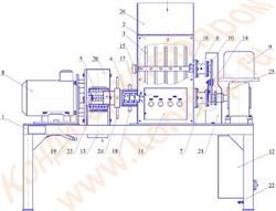 Дробилка универсальная роторная вафельной продукции ДР-100 - фото 5829