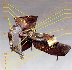 Машина универсальная  для замеса теста и формования мучных кондитерских  изделий   МЗФ-150 - фото 5916