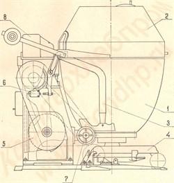 Тестомесильная машина «Стандарт» - фото 6263