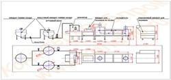 Линия производства леденцов на палочке методом отливки, производительностью  150 кг/ч