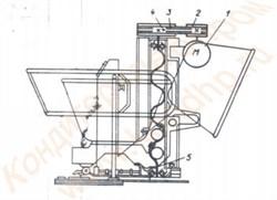 Дежеопрокидыватель двухвинтовой А2-ХОД для подъема, опрокидывания, опускания дежи емкостью 330 литров (высота 410 мм, время 30 сек)  - фото 6556