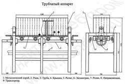 Трубчатый аппарат для приготовления полуцилиндрических мармеладных батонов для лимонных долек ТАМ-90 - фото 6777