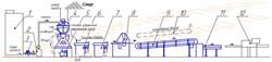 Линия производства карамели на палочке (типа «Петушок на палочке») - фото 7050
