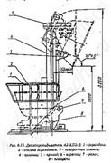 Дежеопрокидыватели одновинтовые А2-ХДЕ/А2-ХП2Д-1/А2-ХП2Д-2 для подъема, опрокидывания, опускания дежи  емкостью 140 литров/330 литров/330 литров