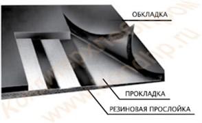 Ленты транспортерные - резинотканевые и хлопчатобумажные
