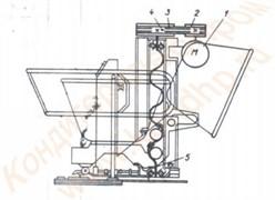 Дежеопрокидыватель двухвинтовой А2-ХОД для подъема, опрокидывания, опускания дежи емкостью 330 литров (высота 410 мм, время 30 сек)