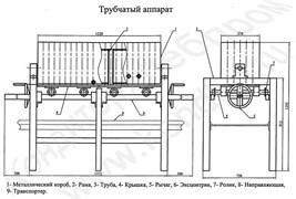 Трубчатый аппарат для приготовления полуцилиндрических мармеладных батонов для лимонных долек ТАМ-90