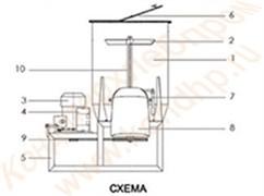 Смесители порционные лопастные вертикальные для сыпучих материалов СПЛМ (Н) из нержавеющей стали